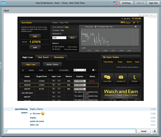 Binary option trading room